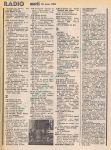 1983-06-28b Marti Radio